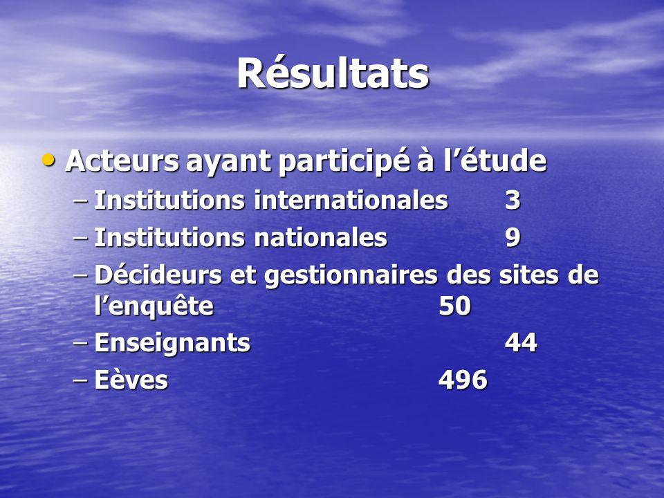 Résultats Acteurs ayant participé à létude Acteurs ayant participé à létude –Institutions internationales3 –Institutions nationales9 –Décideurs et ges