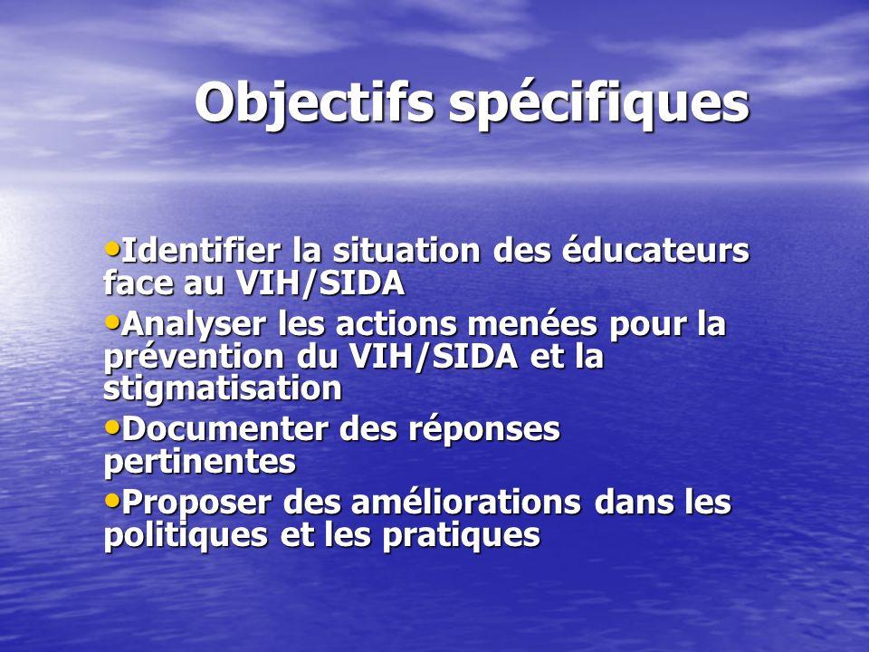 Objectifs spécifiques Identifier la situation des éducateurs face au VIH/SIDA Identifier la situation des éducateurs face au VIH/SIDA Analyser les act