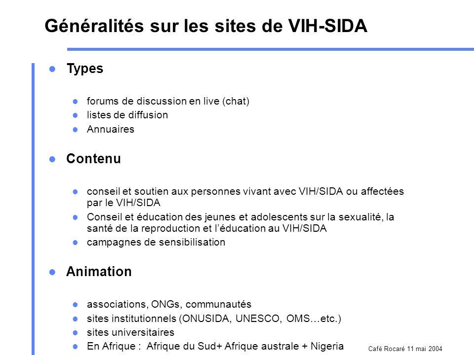 Café Rocaré 11 mai 2004 Résultats de recherche sur Internet Recherche sur G oogle.fr % en français Y ahoo.fr % en français o bservations VIH-SIDA403.0