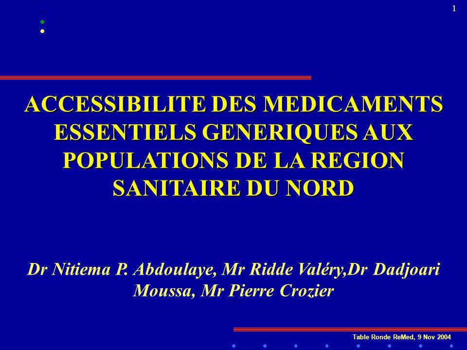 Table Ronde ReMed, 9 Nov 2004 1 ACCESSIBILITE DES MEDICAMENTS ESSENTIELS GENERIQUES AUX POPULATIONS DE LA REGION SANITAIRE DU NORD Dr Nitiema P.