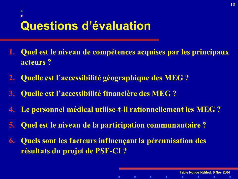 Table Ronde ReMed, 9 Nov 2004 10 Questions dévaluation 1.Quel est le niveau de compétences acquises par les principaux acteurs .