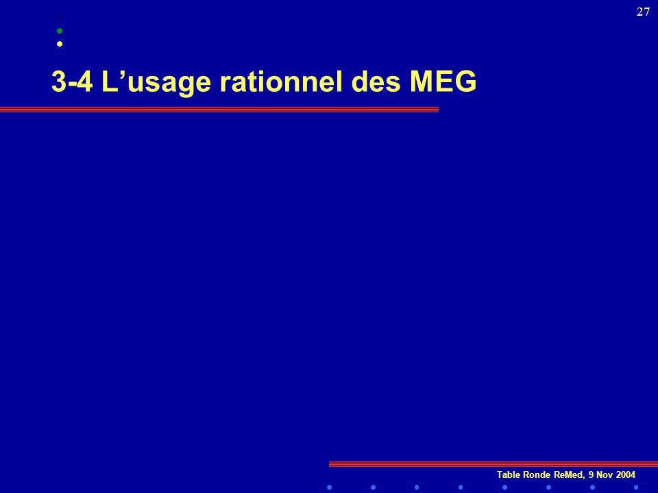Table Ronde ReMed, 9 Nov Lusage rationnel des MEG