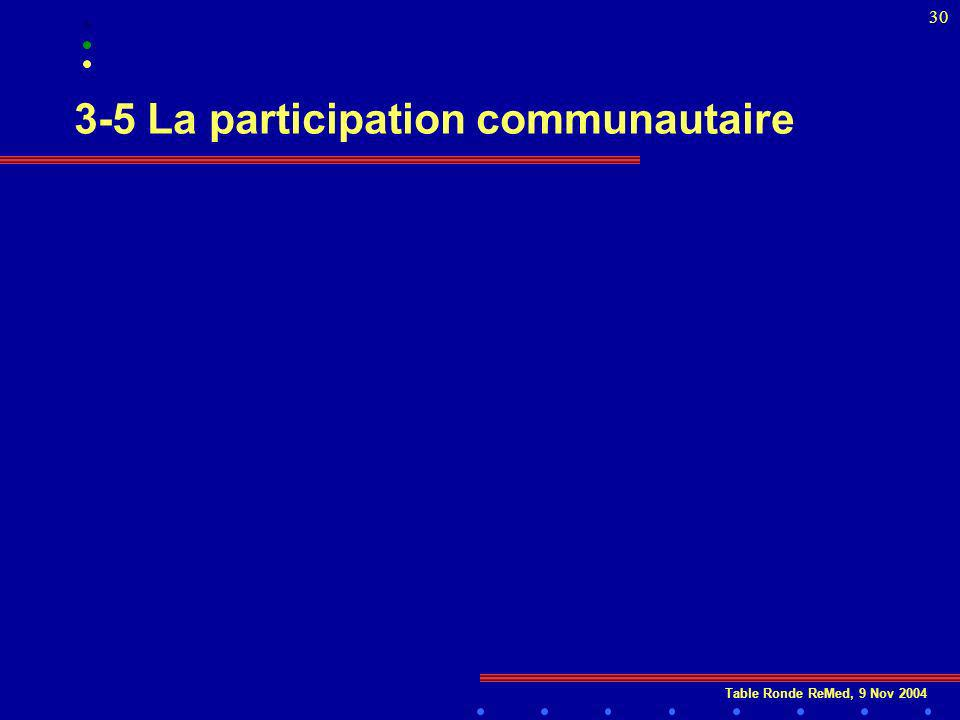 Table Ronde ReMed, 9 Nov La participation communautaire