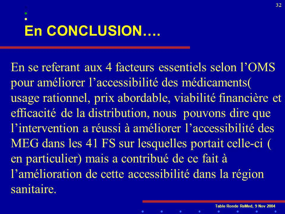 Table Ronde ReMed, 9 Nov En CONCLUSION….