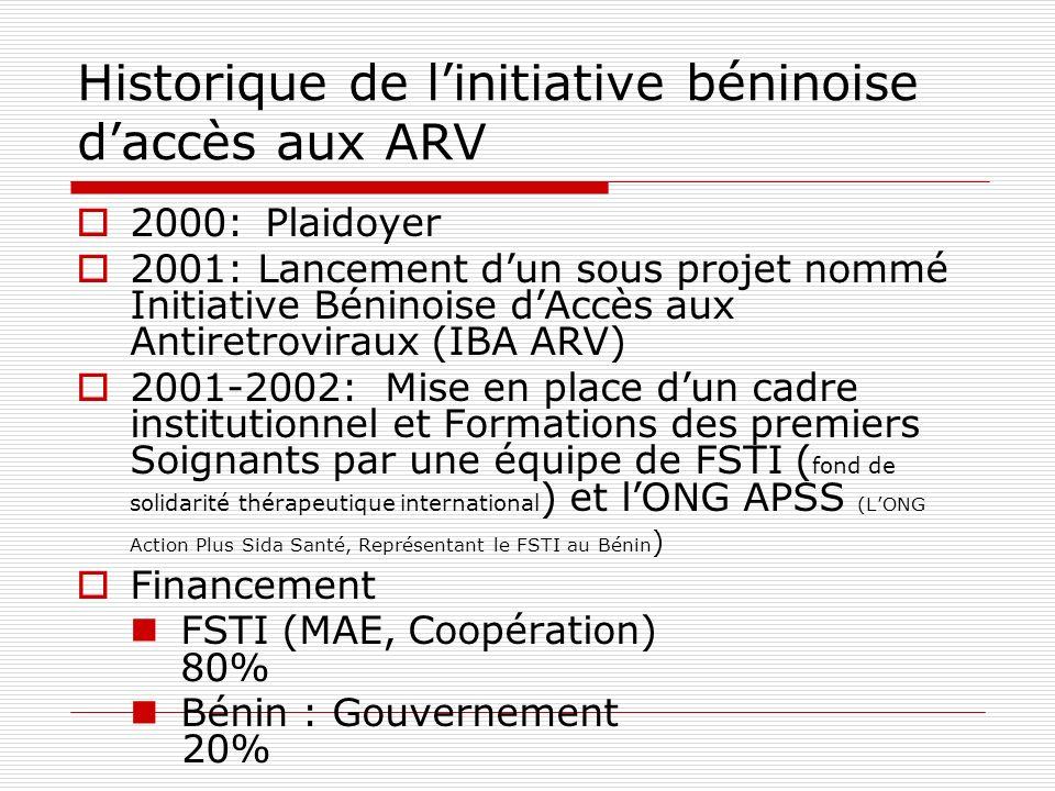 Historique de linitiative béninoise daccès aux ARV(2) Février 2002: Mise sous ARV du 1er malade 3 sites pilotes à Cotonou ( CNHU, HIA, CTA) 2002 à Mars 2OO3: appui technique et financier FSTI Traitement en fonction des molécules disponibles A partir de 2003 extension progressive pour atteindre 14 sites en 2004