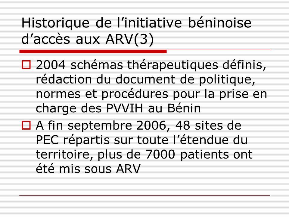 Schéma thérapeutique adulte Première ligne : 3TC + d4T + EFV OU 3TC+AZT+EFV Chez femme enceinte ou à fort désir de procréation remplacer EFV par NVP En cas dintolérance à EFV, le remplacer par NVP En cas de VIH2 remplacer les INNRT par un IP