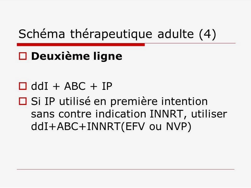 Schéma thérapeutique adulte (5) Troisième ligne ABC + TDF + LPV/r ou 3TC + TDF +LPV/r