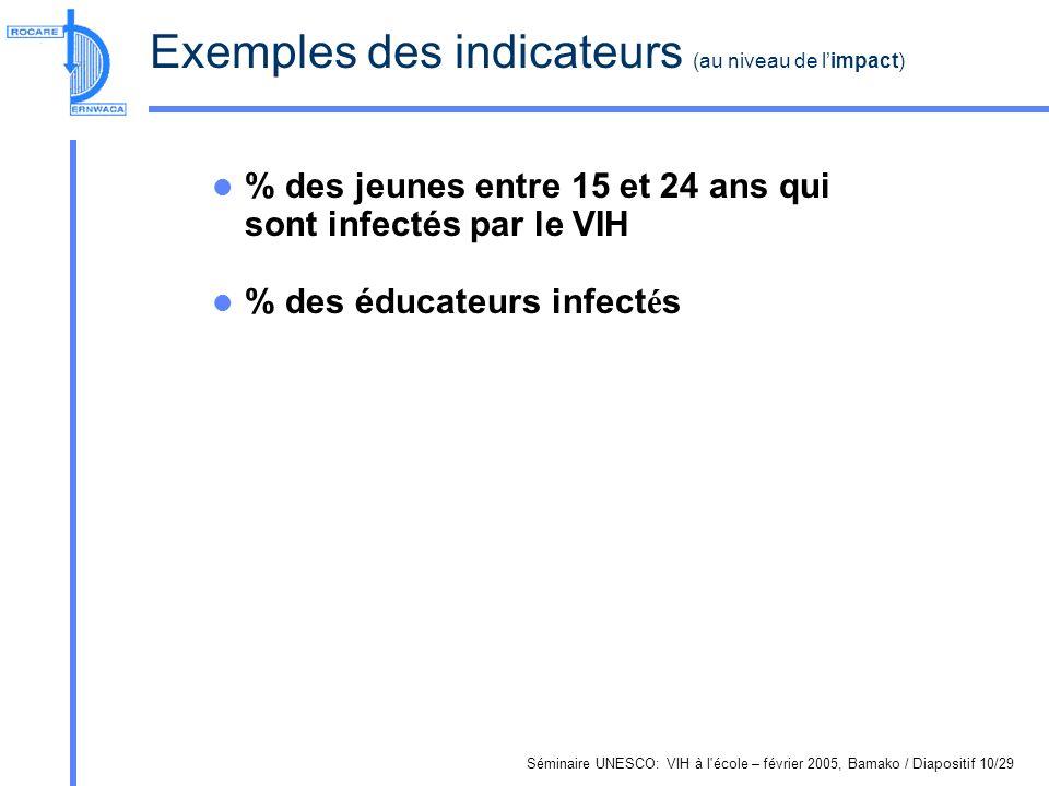 Séminaire UNESCO: VIH à l école – février 2005, Bamako / Diapositif 10/29 Exemples des indicateurs (au niveau de limpact) % des jeunes entre 15 et 24 ans qui sont infectés par le VIH % des éducateurs infect é s