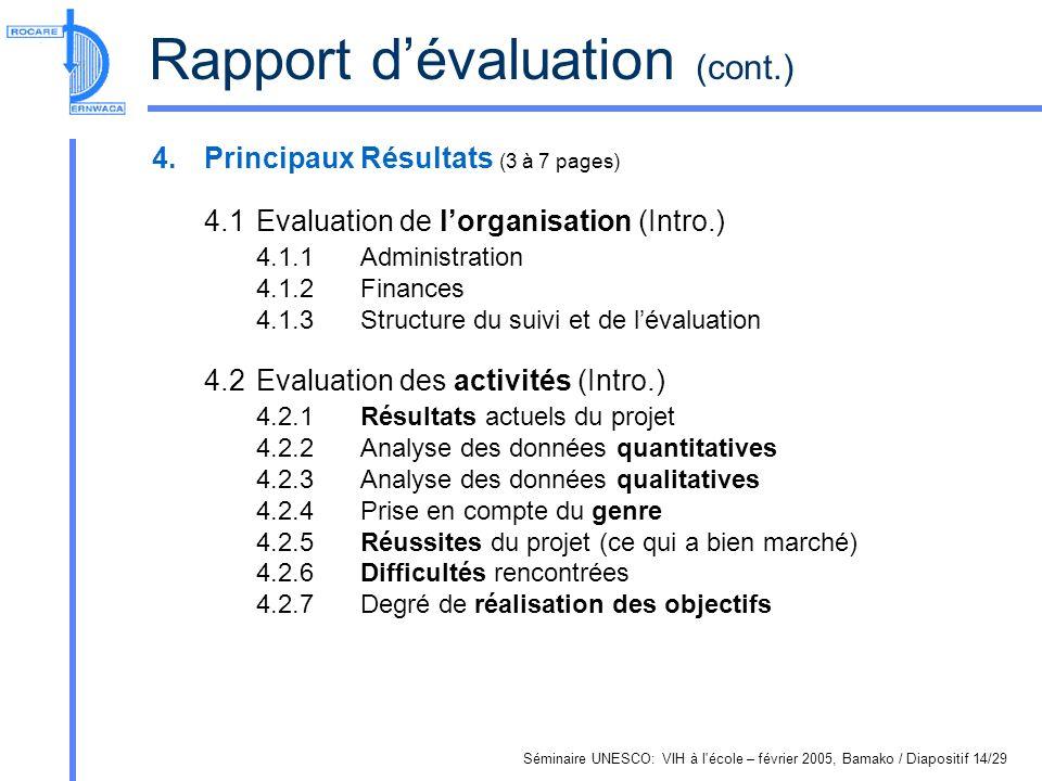 Séminaire UNESCO: VIH à l école – février 2005, Bamako / Diapositif 14/29 Rapport dévaluation (cont.) 4.Principaux Résultats (3 à 7 pages) 4.1Evaluation de lorganisation (Intro.) 4.1.1Administration 4.1.2Finances 4.1.3Structure du suivi et de lévaluation 4.2Evaluation des activités (Intro.) 4.2.1Résultats actuels du projet 4.2.2Analyse des données quantitatives 4.2.3Analyse des données qualitatives 4.2.4Prise en compte du genre 4.2.5Réussites du projet (ce qui a bien marché) 4.2.6Difficultés rencontrées 4.2.7Degré de réalisation des objectifs