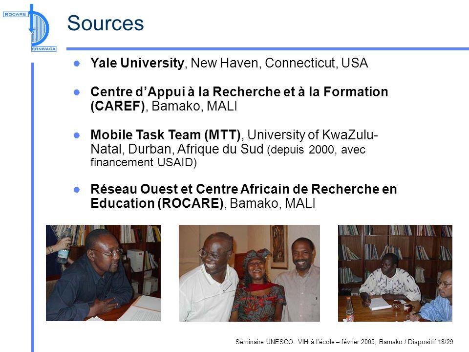 Séminaire UNESCO: VIH à l école – février 2005, Bamako / Diapositif 18/29 Sources Yale University, New Haven, Connecticut, USA Centre dAppui à la Recherche et à la Formation (CAREF), Bamako, MALI Mobile Task Team (MTT), University of KwaZulu- Natal, Durban, Afrique du Sud (depuis 2000, avec financement USAID) Réseau Ouest et Centre Africain de Recherche en Education (ROCARE), Bamako, MALI