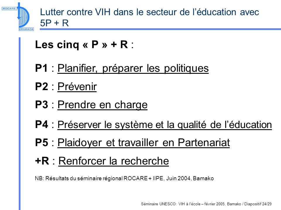 Séminaire UNESCO: VIH à l école – février 2005, Bamako / Diapositif 24/29 Lutter contre VIH dans le secteur de léducation avec 5P + R Les cinq « P » + R : P1 : Planifier, préparer les politiques P2 : Prévenir P3 : Prendre en charge P4 : Préserver le système et la qualité de léducation P5 : Plaidoyer et travailler en Partenariat +R : Renforcer la recherche NB: Résultats du séminaire régional ROCARE + IIPE, Juin 2004, Bamako