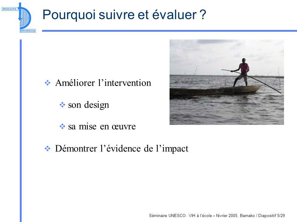 Séminaire UNESCO: VIH à l'école – février 2005, Bamako / Diapositif 5/29 Pourquoi suivre et évaluer ? Améliorer lintervention son design sa mise en œu