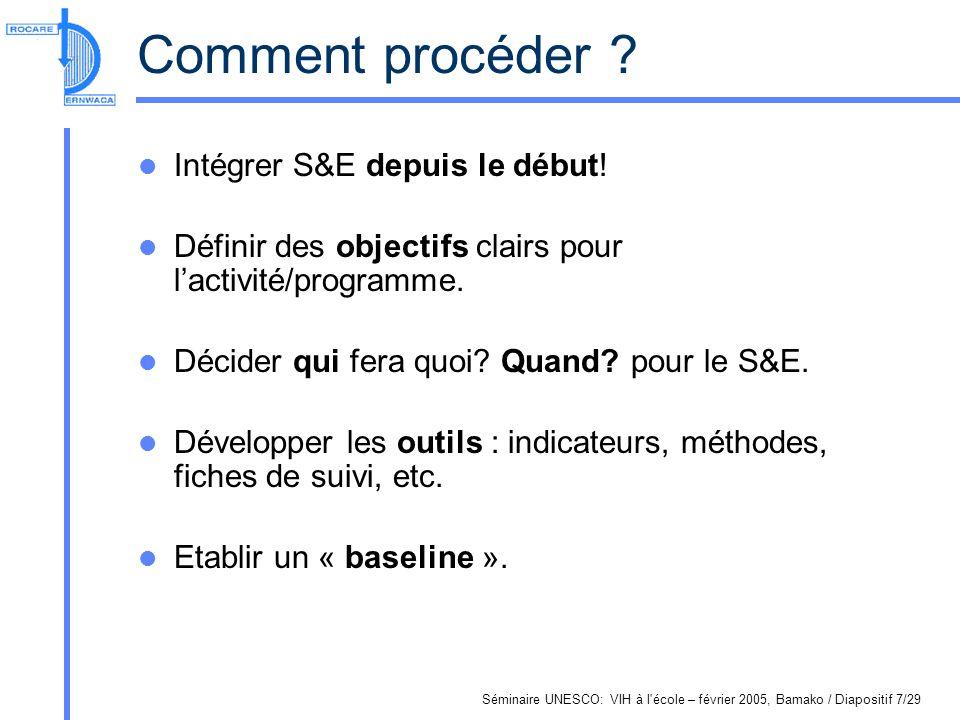 Séminaire UNESCO: VIH à l'école – février 2005, Bamako / Diapositif 7/29 Comment procéder ? Intégrer S&E depuis le début! Définir des objectifs clairs