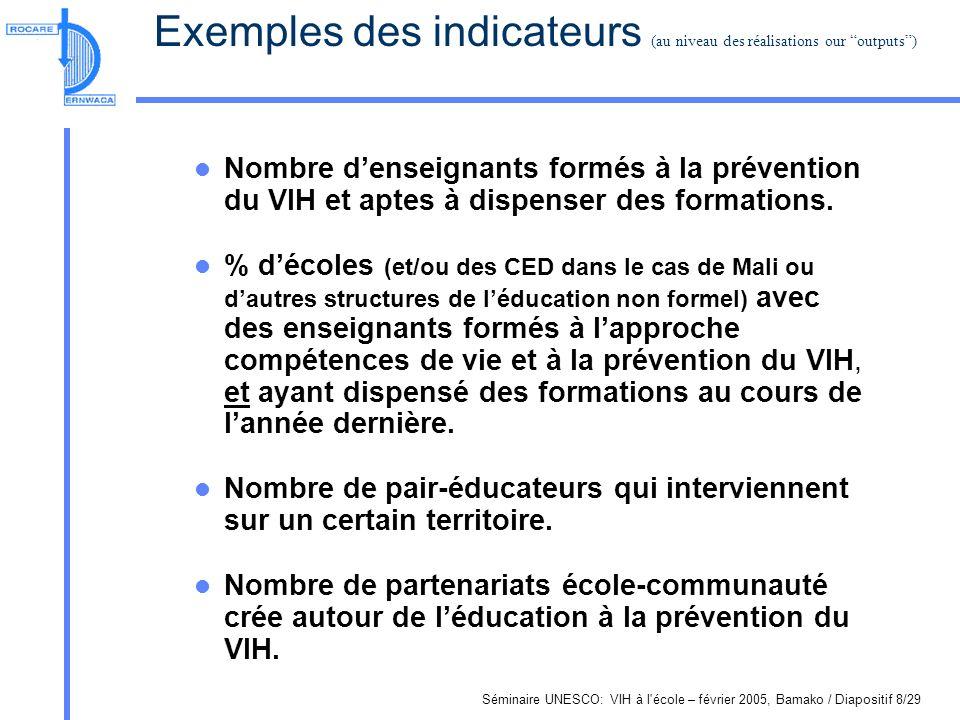Séminaire UNESCO: VIH à l école – février 2005, Bamako / Diapositif 8/29 Exemples des indicateurs (au niveau des réalisations our outputs) Nombre denseignants formés à la prévention du VIH et aptes à dispenser des formations.