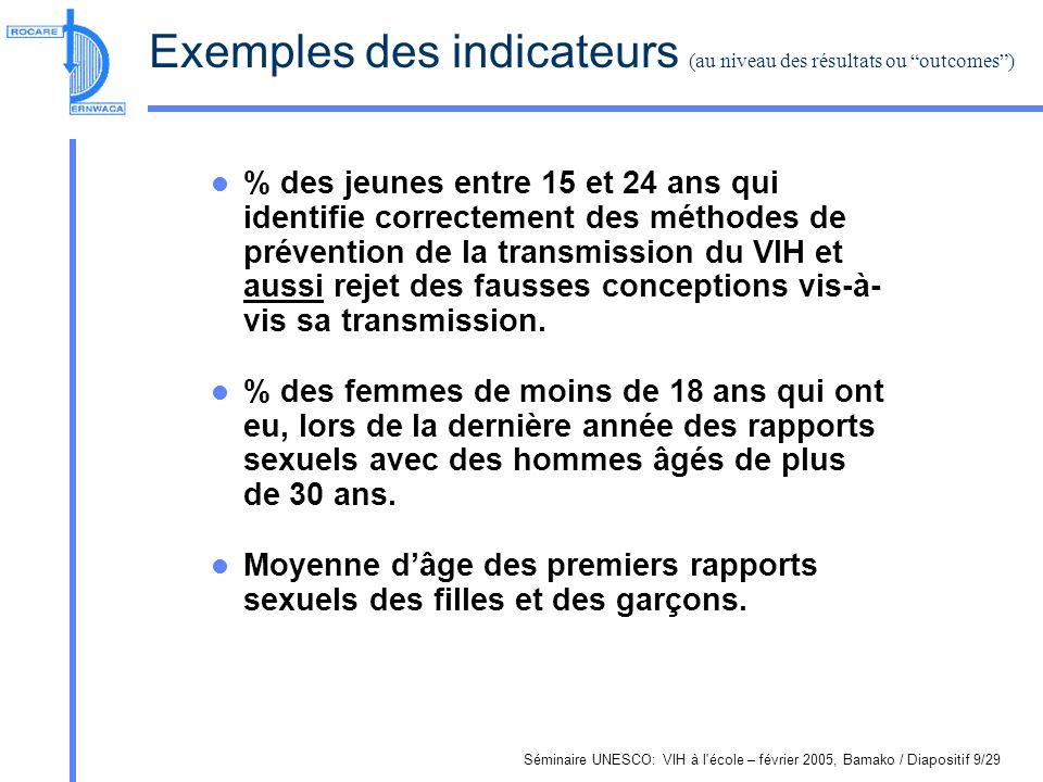 Séminaire UNESCO: VIH à l'école – février 2005, Bamako / Diapositif 9/29 Exemples des indicateurs (au niveau des résultats ou outcomes) % des jeunes e