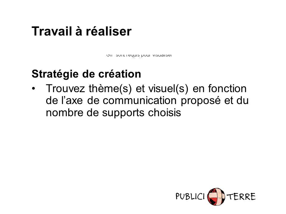 Travail à réaliser Stratégie de création Trouvez thème(s) et visuel(s) en fonction de laxe de communication proposé et du nombre de supports choisis