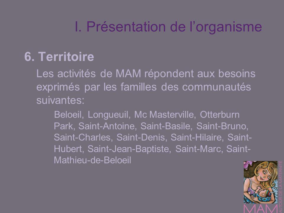 I. Présentation de lorganisme 6. Territoire Les activités de MAM répondent aux besoins exprimés par les familles des communautés suivantes: Beloeil, L