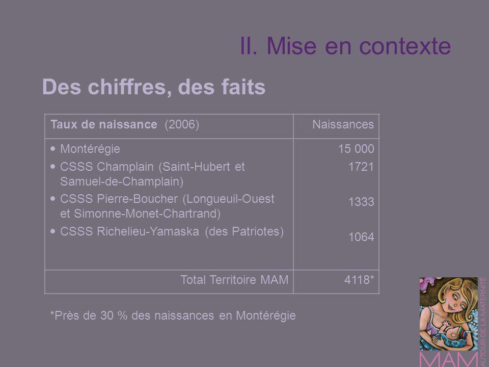 Des chiffres, des faits Taux de naissance (2006)Naissances Montérégie CSSS Champlain (Saint-Hubert et Samuel-de-Champlain) CSSS Pierre-Boucher (Longue