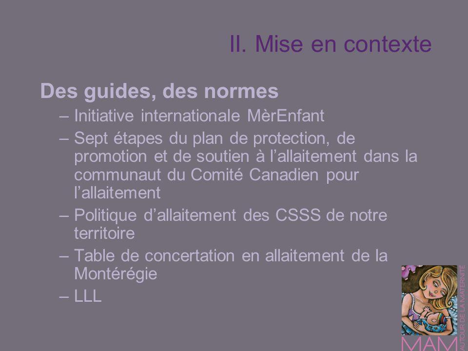II. Mise en contexte Des guides, des normes –Initiative internationale MèrEnfant –Sept étapes du plan de protection, de promotion et de soutien à lall
