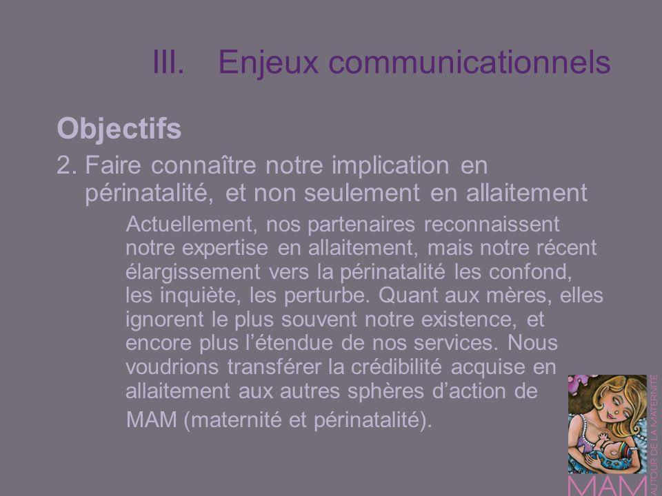 III.Enjeux communicationnels Objectifs 2. Faire connaître notre implication en périnatalité, et non seulement en allaitement Actuellement, nos partena
