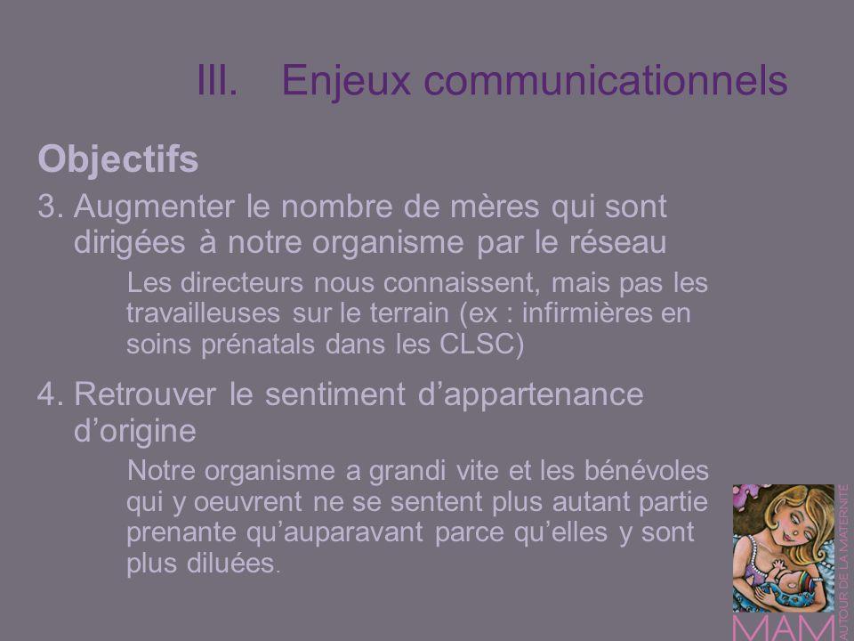 III.Enjeux communicationnels Objectifs 3. Augmenter le nombre de mères qui sont dirigées à notre organisme par le réseau Les directeurs nous connaisse