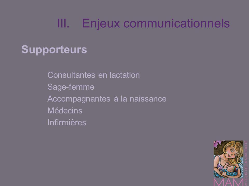 III.Enjeux communicationnels Supporteurs Consultantes en lactation Sage-femme Accompagnantes à la naissance Médecins Infirmières