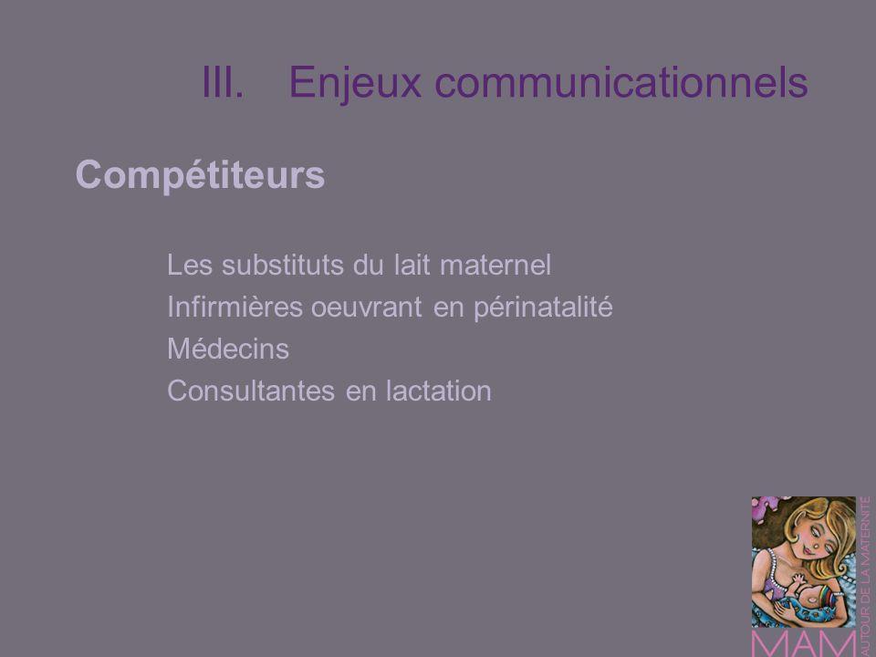 III.Enjeux communicationnels Compétiteurs Les substituts du lait maternel Infirmières oeuvrant en périnatalité Médecins Consultantes en lactation