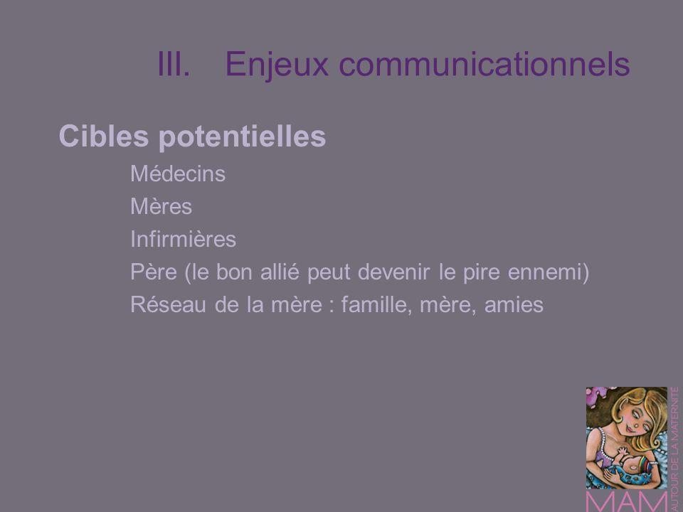 III.Enjeux communicationnels Cibles potentielles Médecins Mères Infirmières Père (le bon allié peut devenir le pire ennemi) Réseau de la mère : famill