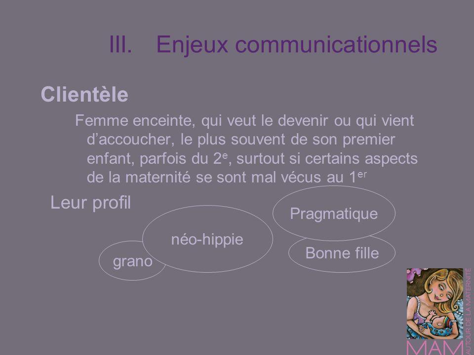 III.Enjeux communicationnels Clientèle Femme enceinte, qui veut le devenir ou qui vient daccoucher, le plus souvent de son premier enfant, parfois du