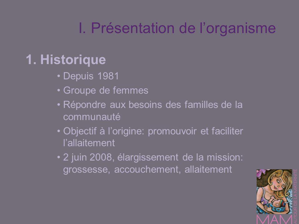 1. Historique Depuis 1981 Groupe de femmes Répondre aux besoins des familles de la communauté Objectif à lorigine: promouvoir et faciliter lallaitemen