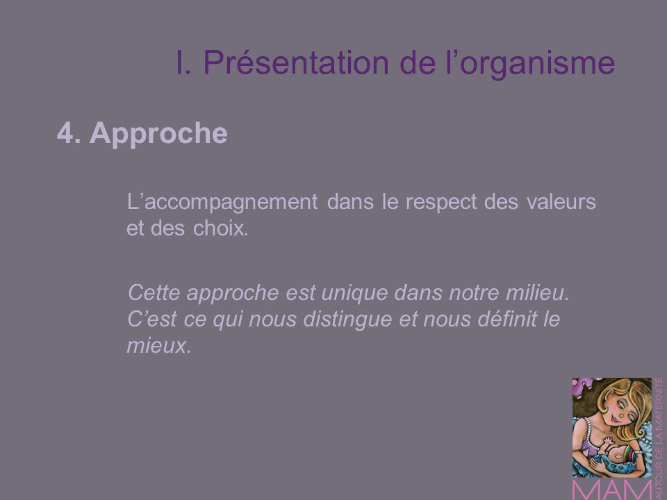 I. Présentation de lorganisme 4. Approche Laccompagnement dans le respect des valeurs et des choix. Cette approche est unique dans notre milieu. Cest