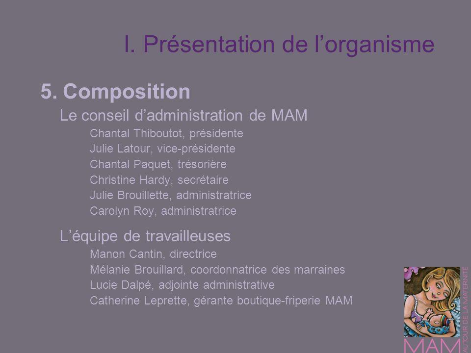 I. Présentation de lorganisme 5. Composition Le conseil dadministration de MAM Chantal Thiboutot, présidente Julie Latour, vice-présidente Chantal Paq