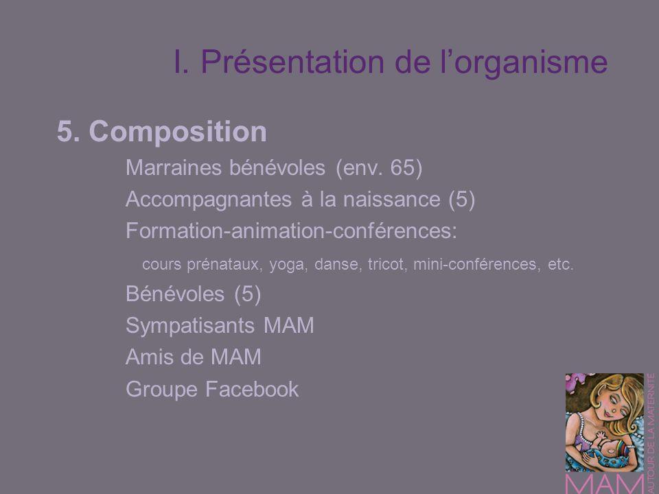 I. Présentation de lorganisme 5. Composition Marraines bénévoles (env. 65) Accompagnantes à la naissance (5) Formation-animation-conférences: cours pr