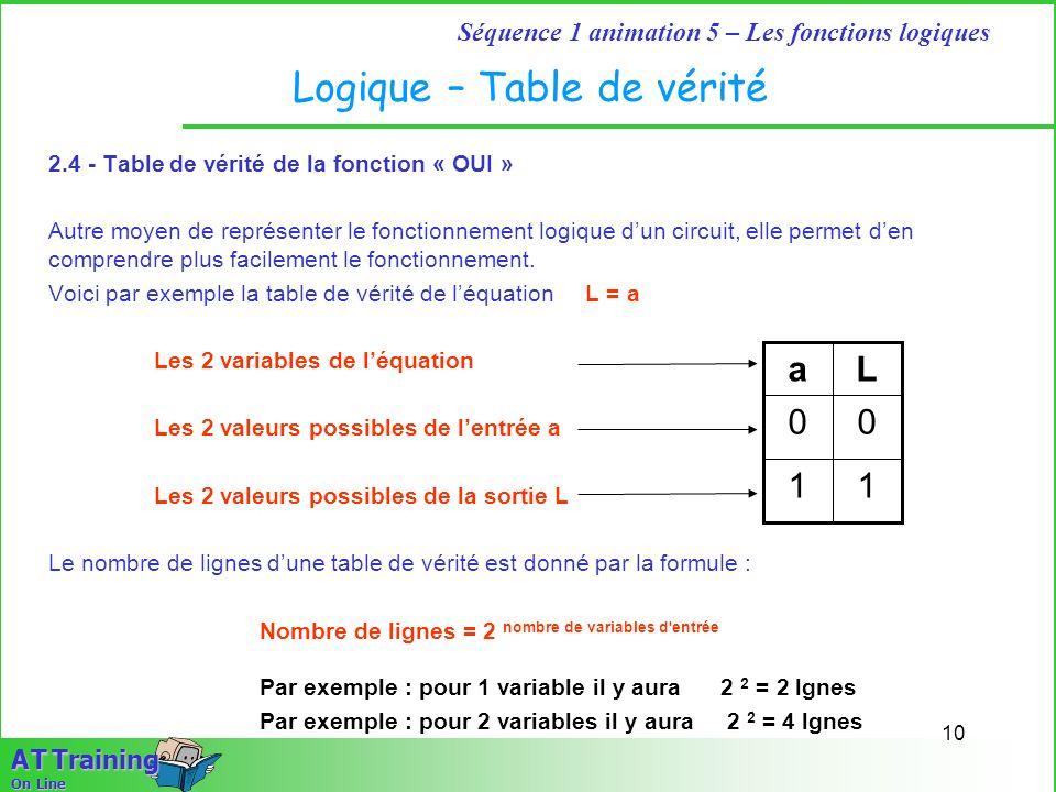 10 Séquence 1 animation 5 – Les fonctions logiques A T Training On Line Logique – Table de vérité 2.4 - Table de vérité de la fonction « OUI » Autre m
