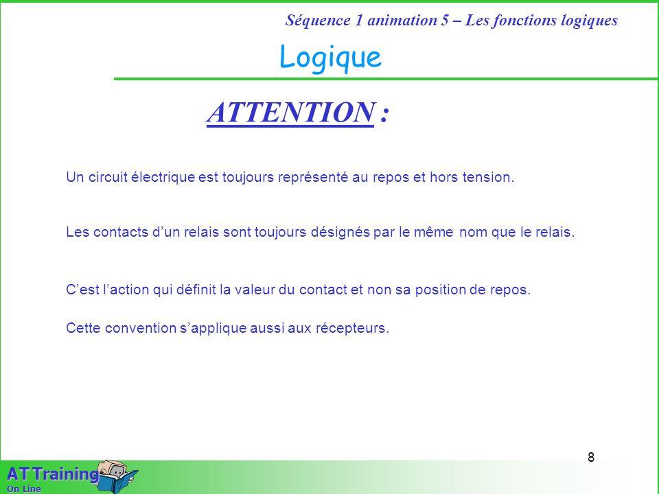 8 Séquence 1 animation 5 – Les fonctions logiques A T Training On Line Logique Un circuit électrique est toujours représenté au repos et hors tension.
