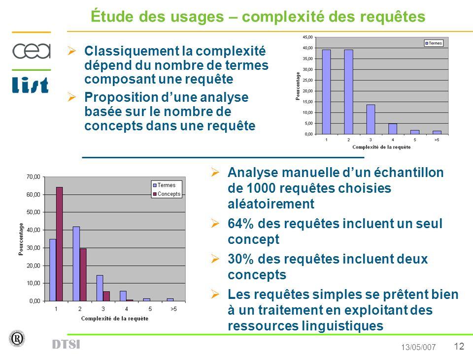 12 13/05/007 DTSI Étude des usages – complexité des requêtes Analyse manuelle dun échantillon de 1000 requêtes choisies aléatoirement 64% des requêtes