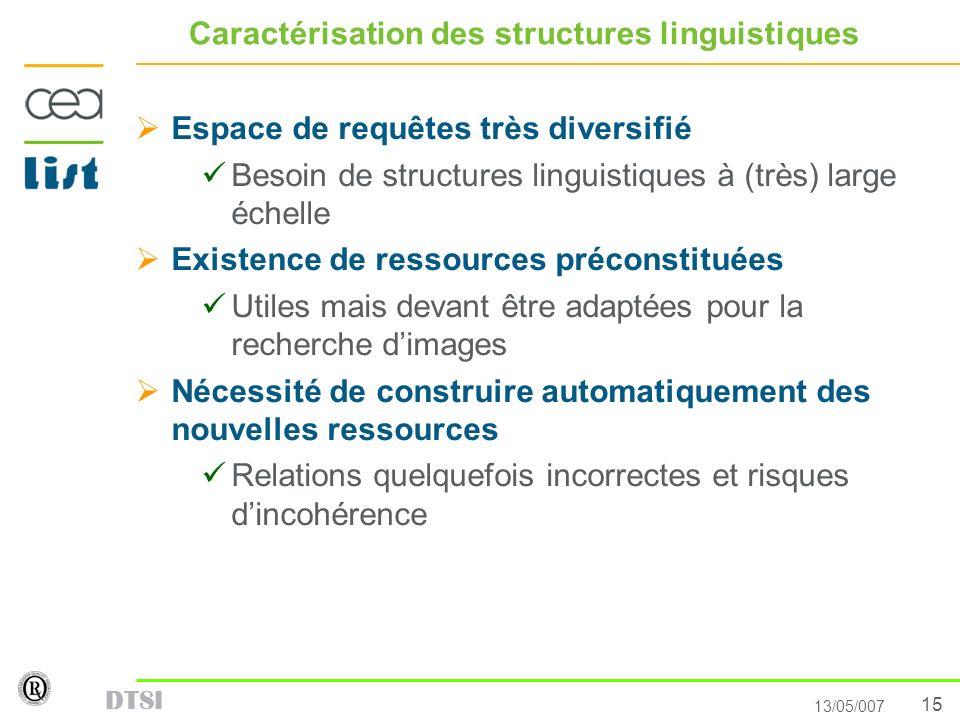 15 13/05/007 DTSI Caractérisation des structures linguistiques Espace de requêtes très diversifié Besoin de structures linguistiques à (très) large éc