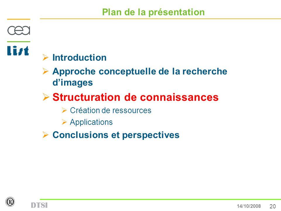 20 13/05/007 DTSI 14/10/2008 Plan de la présentation Introduction Approche conceptuelle de la recherche dimages Structuration de connaissances Créatio