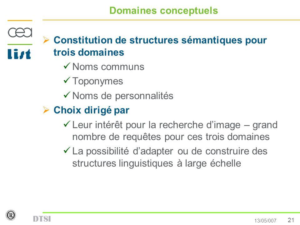 21 13/05/007 DTSI Domaines conceptuels Constitution de structures sémantiques pour trois domaines Noms communs Toponymes Noms de personnalités Choix d