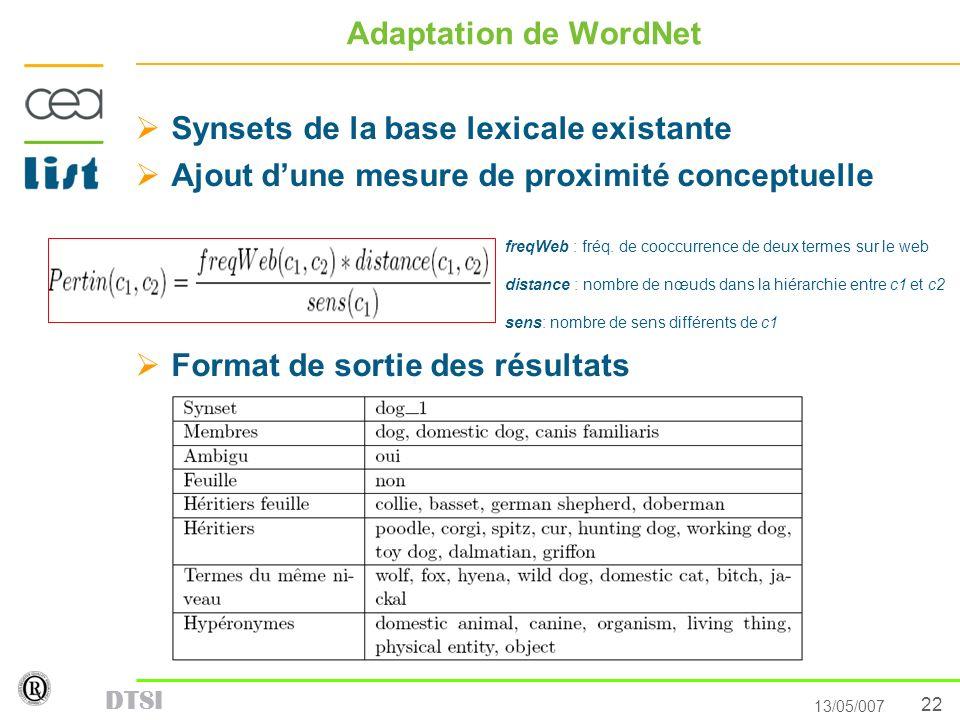 22 13/05/007 DTSI Adaptation de WordNet Synsets de la base lexicale existante Ajout dune mesure de proximité conceptuelle Format de sortie des résulta