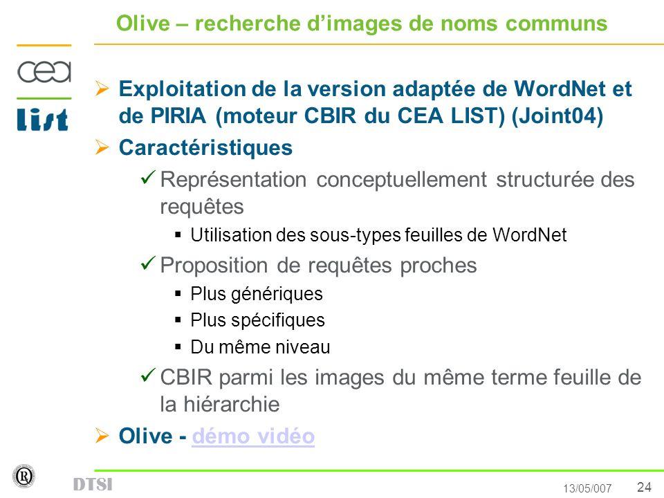 24 13/05/007 DTSI Olive – recherche dimages de noms communs Exploitation de la version adaptée de WordNet et de PIRIA (moteur CBIR du CEA LIST) (Joint