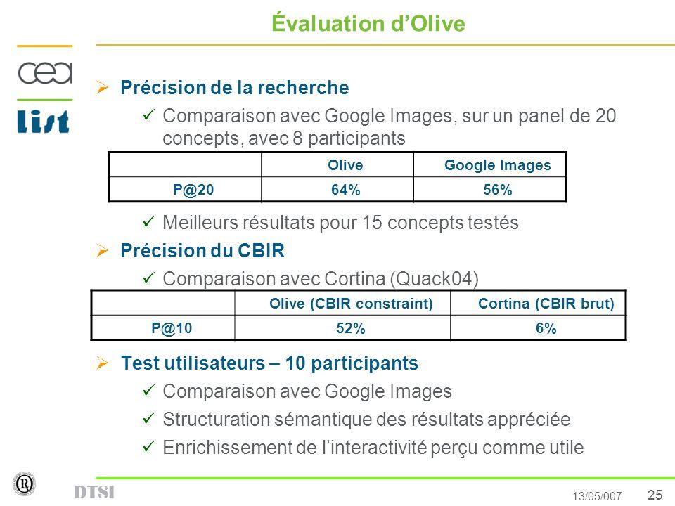 25 13/05/007 DTSI Évaluation dOlive Précision de la recherche Comparaison avec Google Images, sur un panel de 20 concepts, avec 8 participants Meilleu