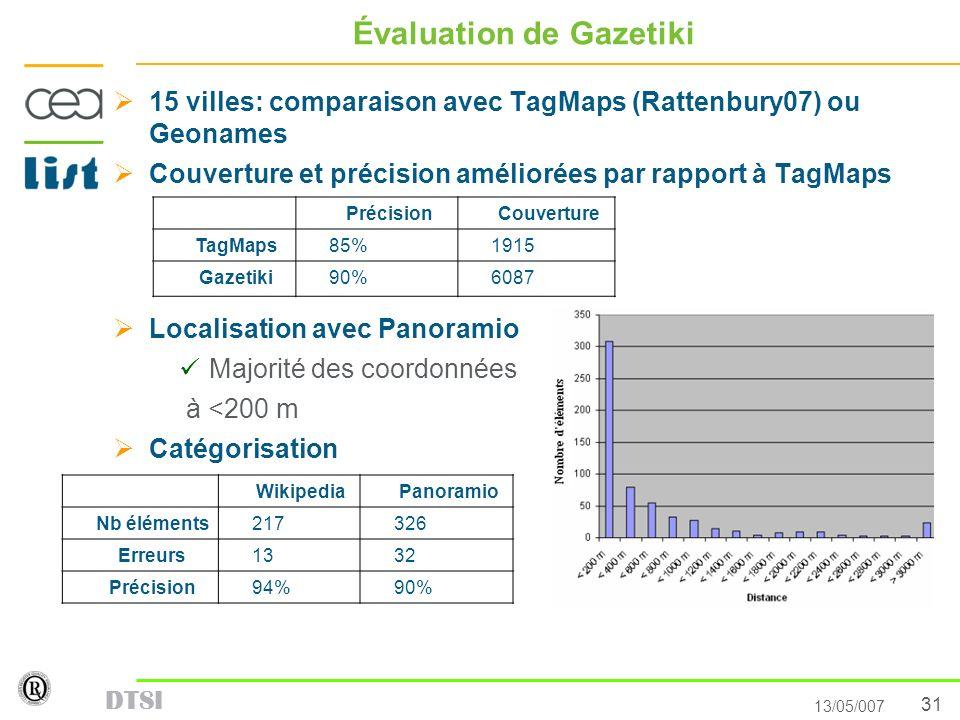 31 13/05/007 DTSI Évaluation de Gazetiki 15 villes: comparaison avec TagMaps (Rattenbury07) ou Geonames Couverture et précision améliorées par rapport