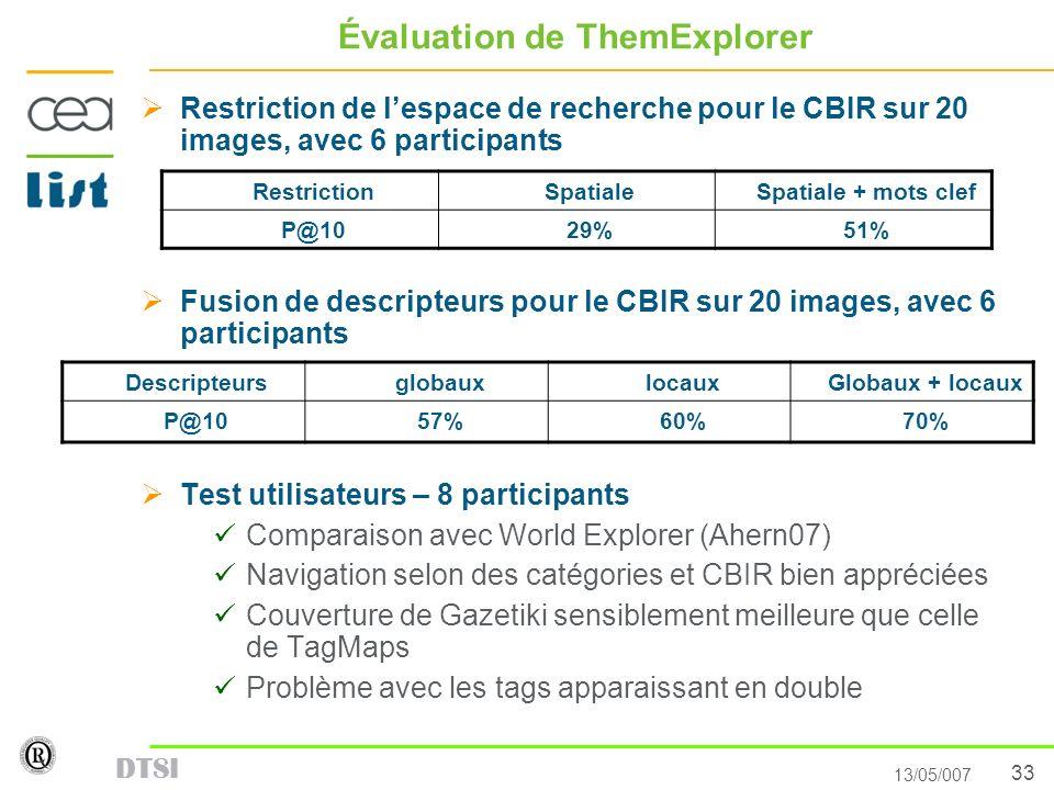33 13/05/007 DTSI Évaluation de ThemExplorer Restriction de lespace de recherche pour le CBIR sur 20 images, avec 6 participants Fusion de descripteur