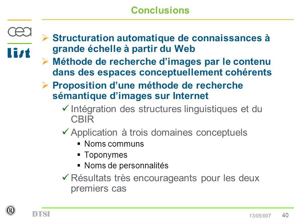 40 13/05/007 DTSI Conclusions Structuration automatique de connaissances à grande échelle à partir du Web Méthode de recherche dimages par le contenu