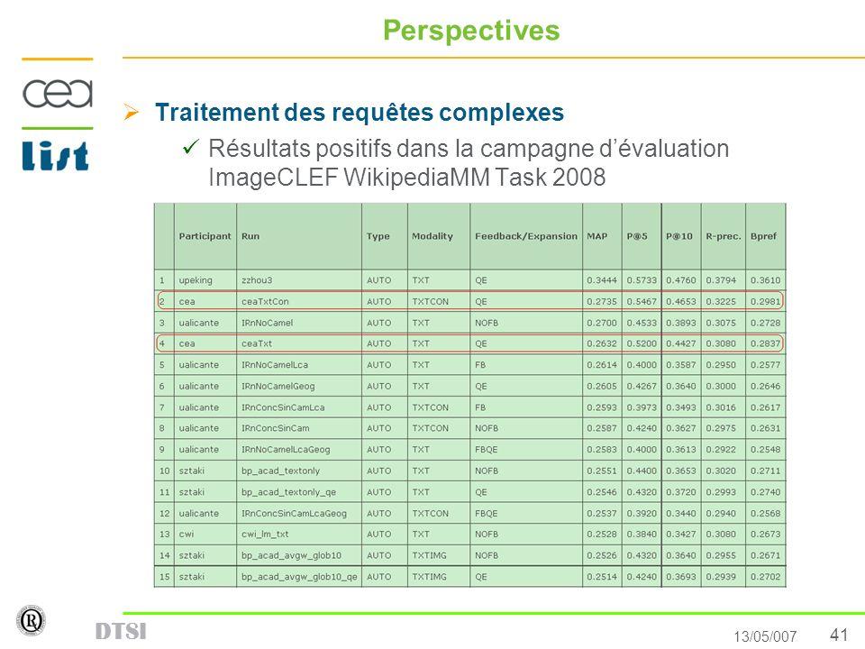 41 13/05/007 DTSI Perspectives Traitement des requêtes complexes Résultats positifs dans la campagne dévaluation ImageCLEF WikipediaMM Task 2008