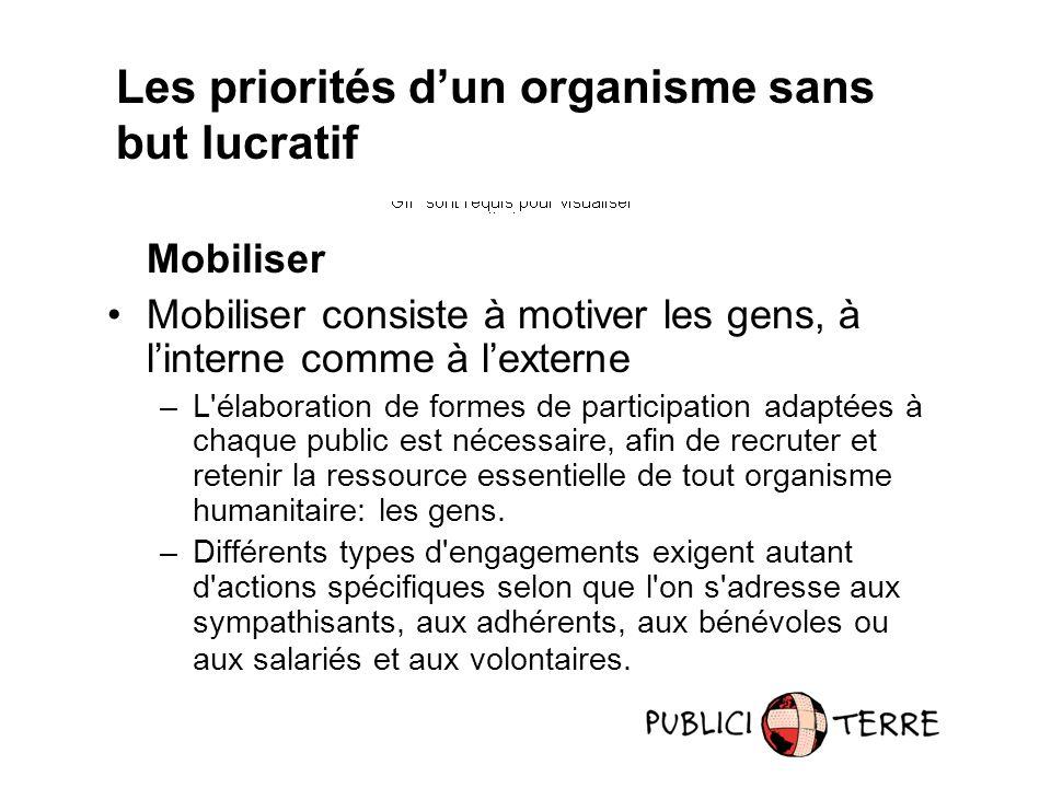 Mobiliser Mobiliser consiste à motiver les gens, à linterne comme à lexterne –L'élaboration de formes de participation adaptées à chaque public est né
