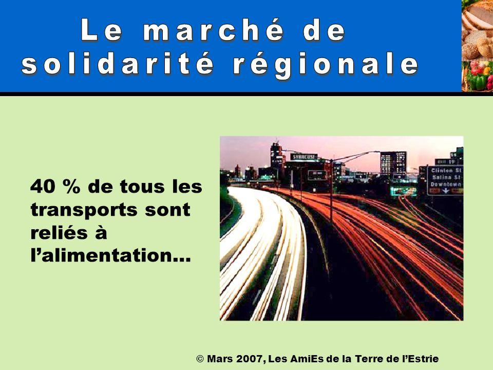 © Mars 2007, Les AmiEs de la Terre de lEstrie 40 % de tous les transports sont reliés à lalimentation…