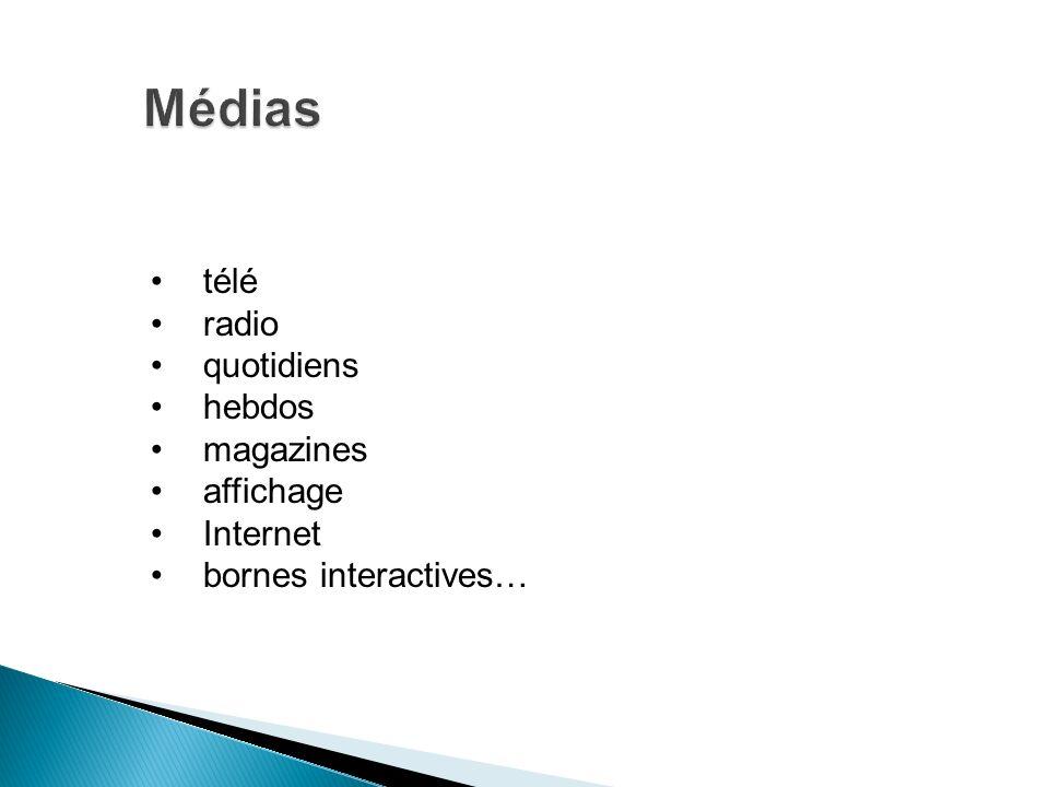 télé radio quotidiens hebdos magazines affichage Internet bornes interactives…