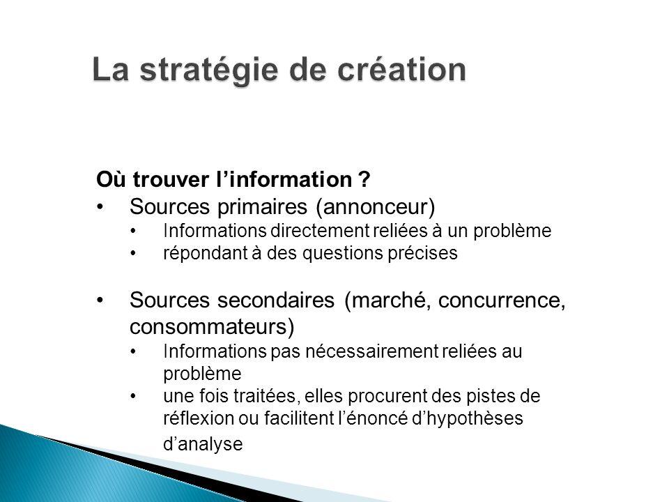 Où trouver linformation ? Sources primaires (annonceur) Informations directement reliées à un problème répondant à des questions précises Sources seco
